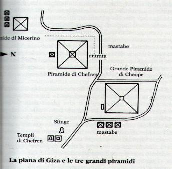 Piramidi e sfinge storia e mistero for Grande planimetria della camera singola storia